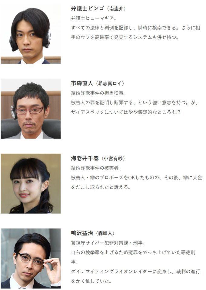 仮面ライダーゼロワン22話